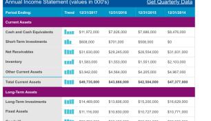 Salesforce buying Tableau – Quick thoughts – And Vijay Says…